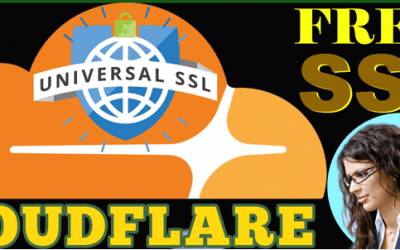 Boost website page load with free Cloudflare SSL-muft me SSL Certificate for Website-Hindi-Me
